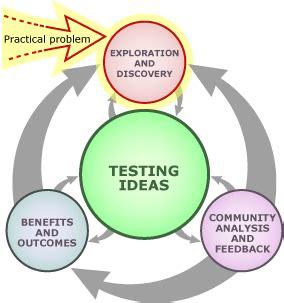 Uc Berkeley Application Essay Topics Good Persuasive Essay