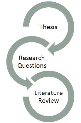What is Action Research? - SAGE Publications Inc